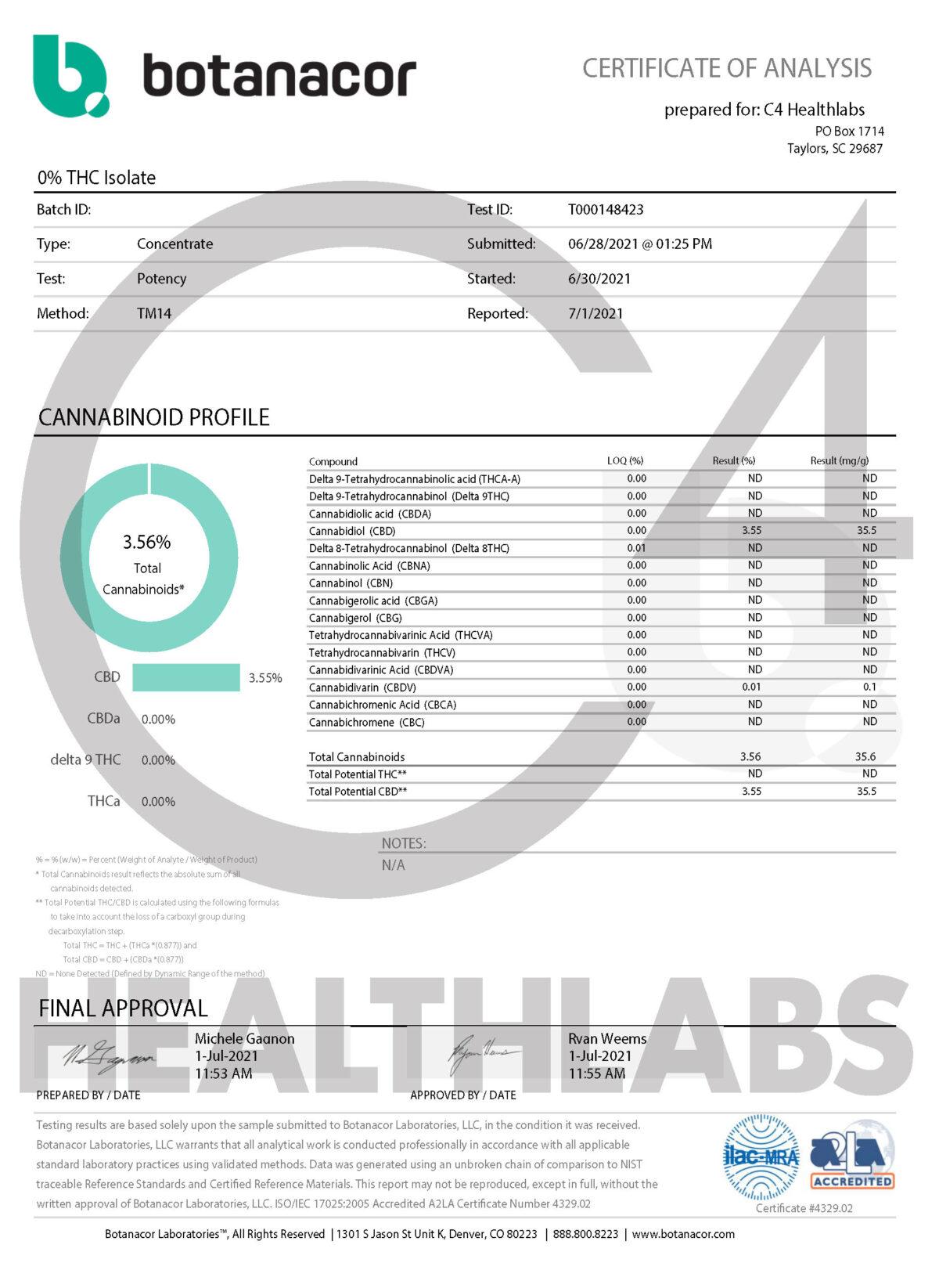 C4 Healthlabs THC Free CBD Oil COA
