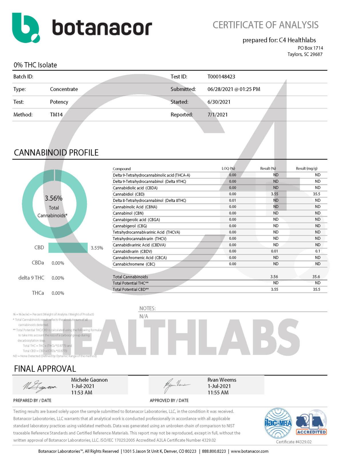 C4 Healthlabs COA for 0THC CBD oil