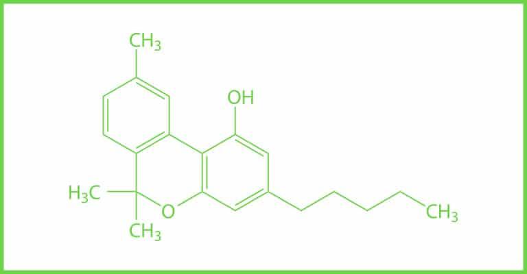 cbd-molecule-c4-healthlabs-what-is-cbd
